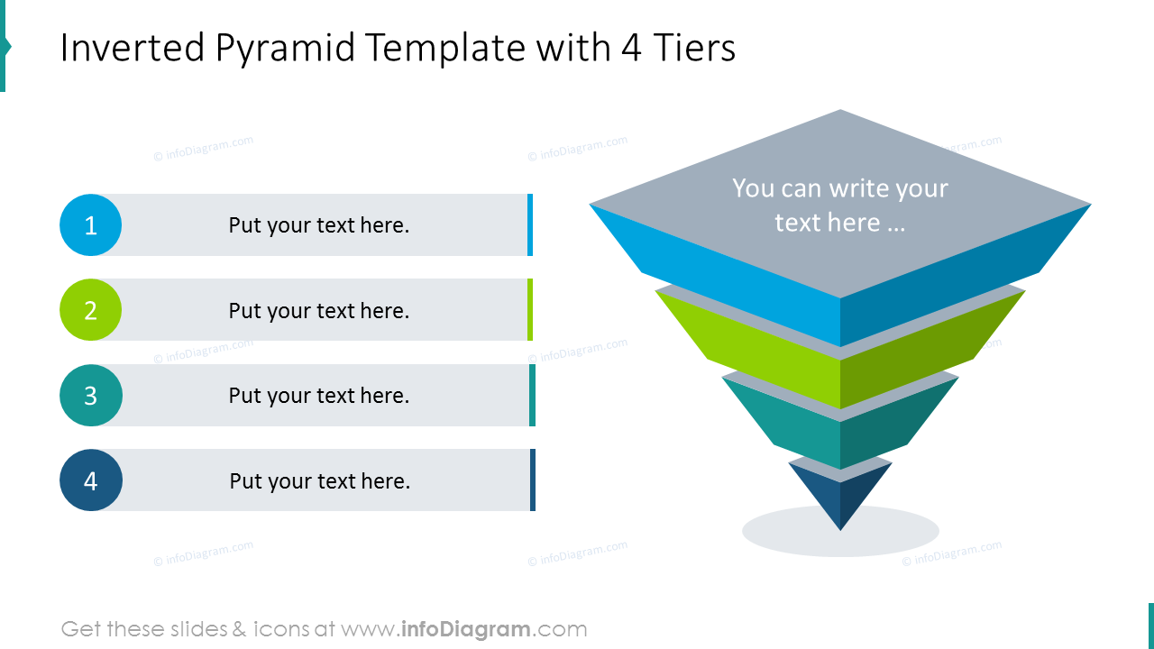 Inverted pyramid template with four tiers