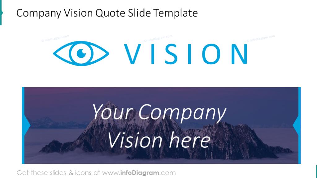 Company vision quote slide