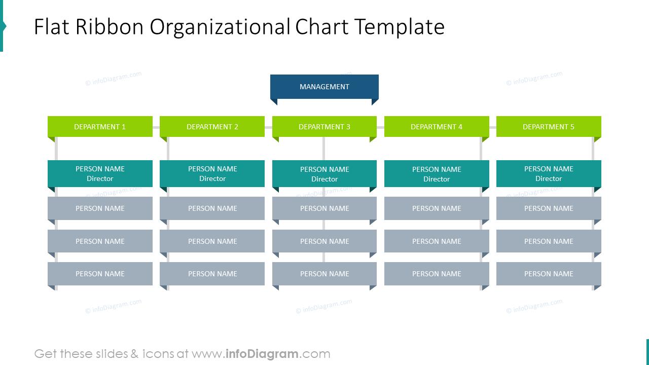 Flat ribbon organizational chart template