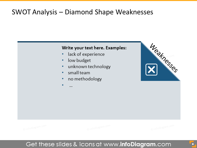 SWOT Analysis Weaknesses – diamond shape
