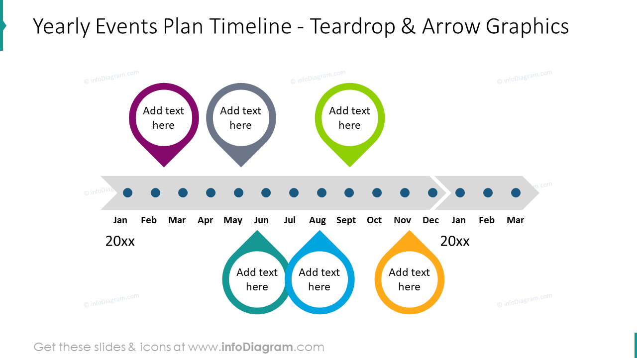 Yearly events plan timeline
