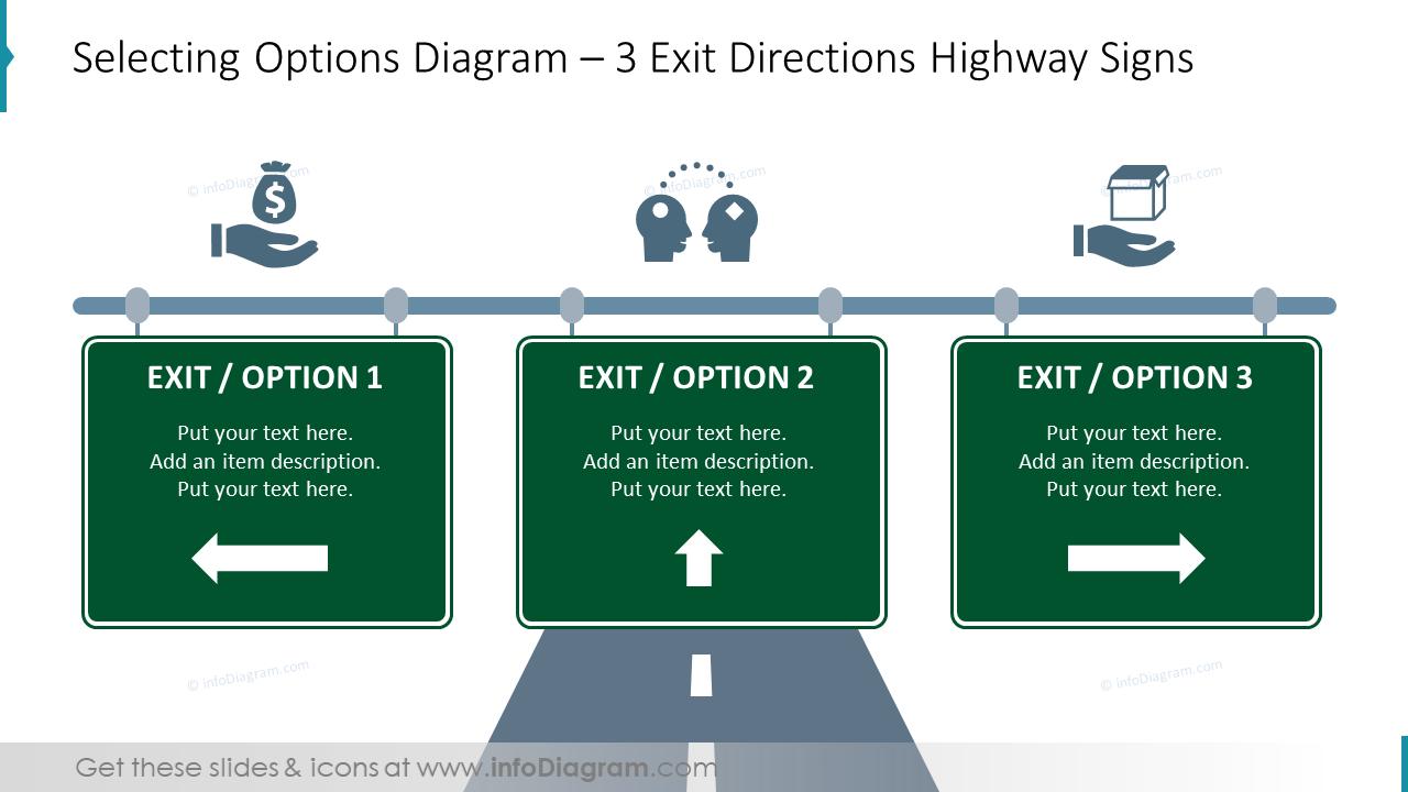 Selecting options diagram