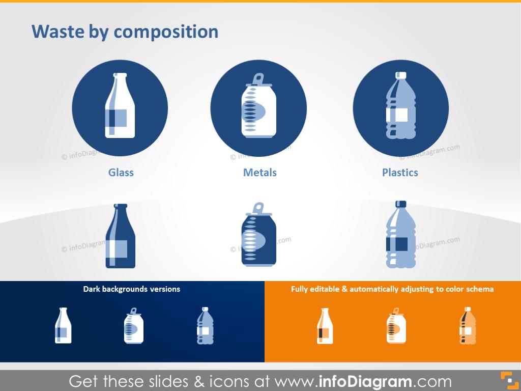 Glass, Metals, Plastics Wastes