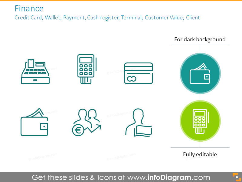 Transaction icons: Credit Card, Wallet, Payment, Cash register, Terminal