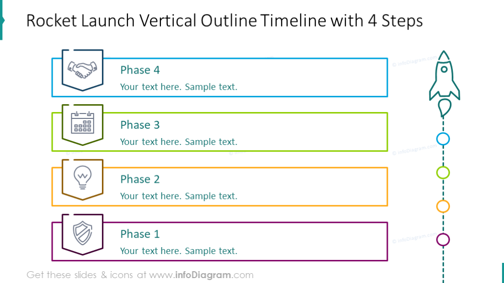 Four steps timeline with rocket graphics and text placeholders