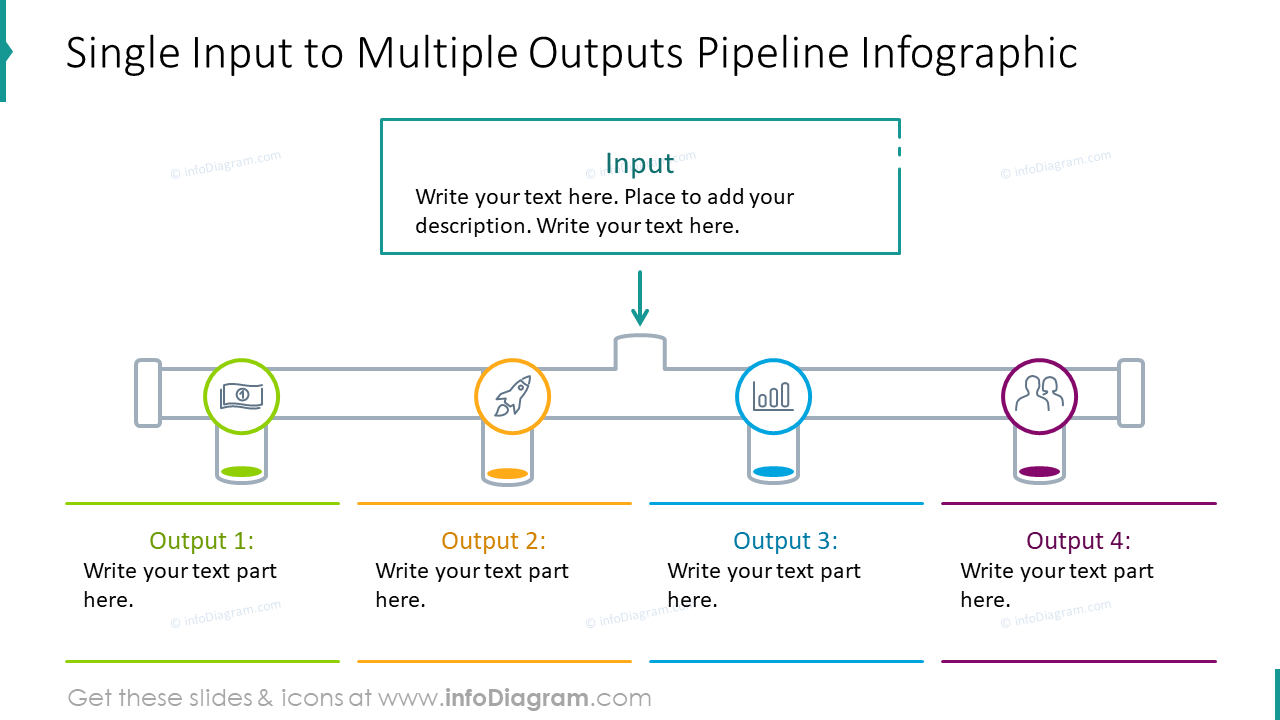 Single input to multiple outputs pipeline infographic
