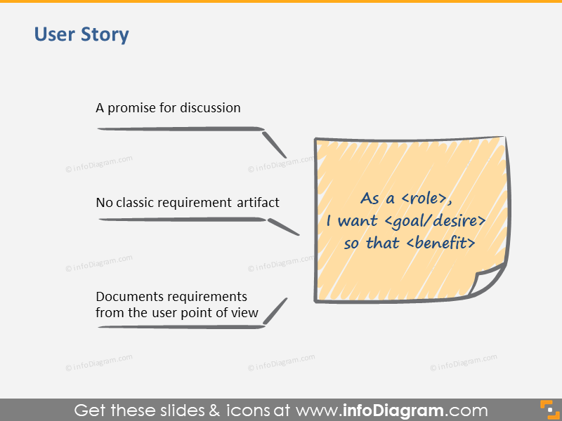 User Story Scrum Tool