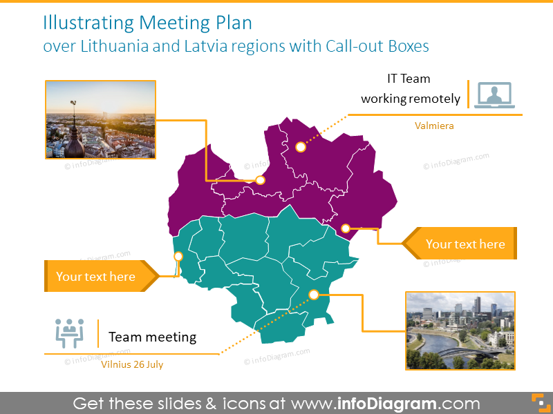 Illustrating meeting plan over Lithuania and Latvia regions
