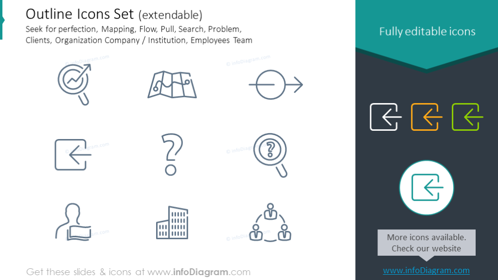 Icons Set: Mapping, Flow, Search, Problem, Clients, Organization Company