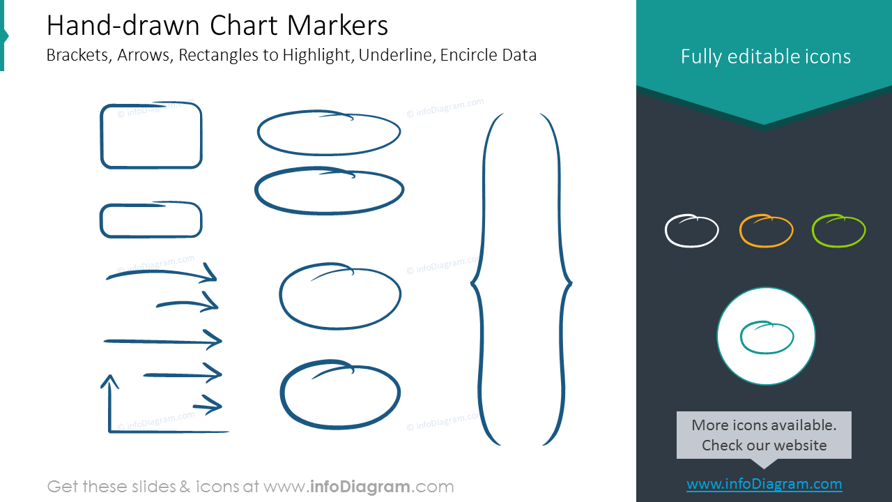 Hand-drawn chart markers: brackets, arrows, rectangles