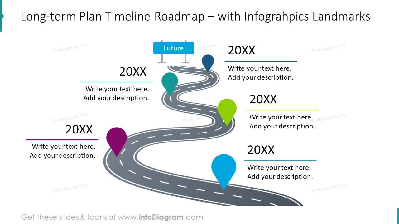 Long-term plan timeline roadmap