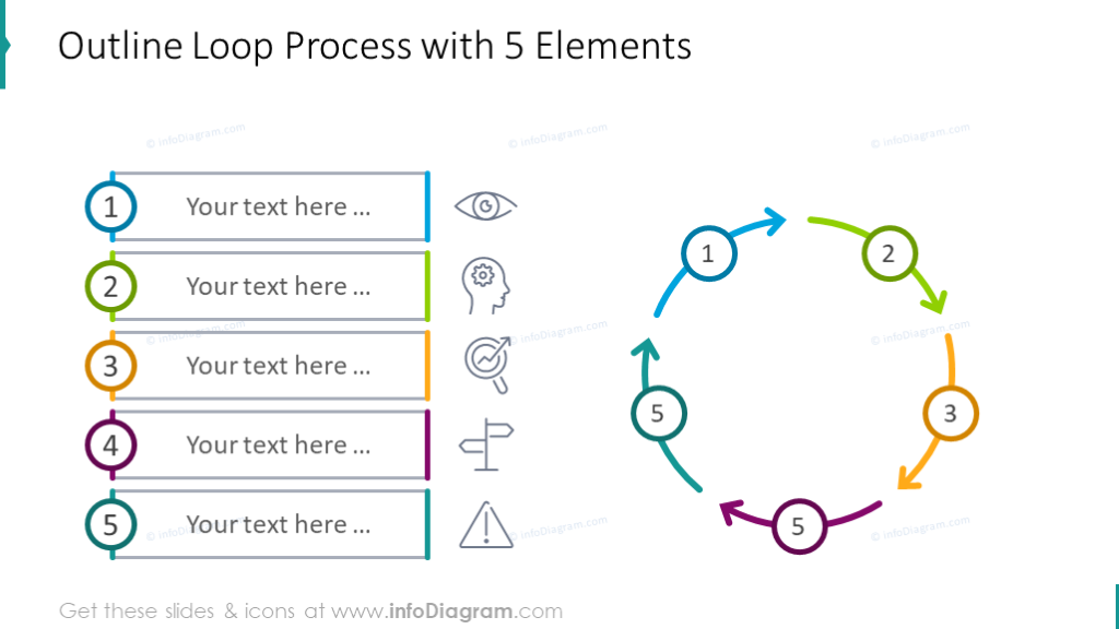 5 elements outline loop process chart with outline icons