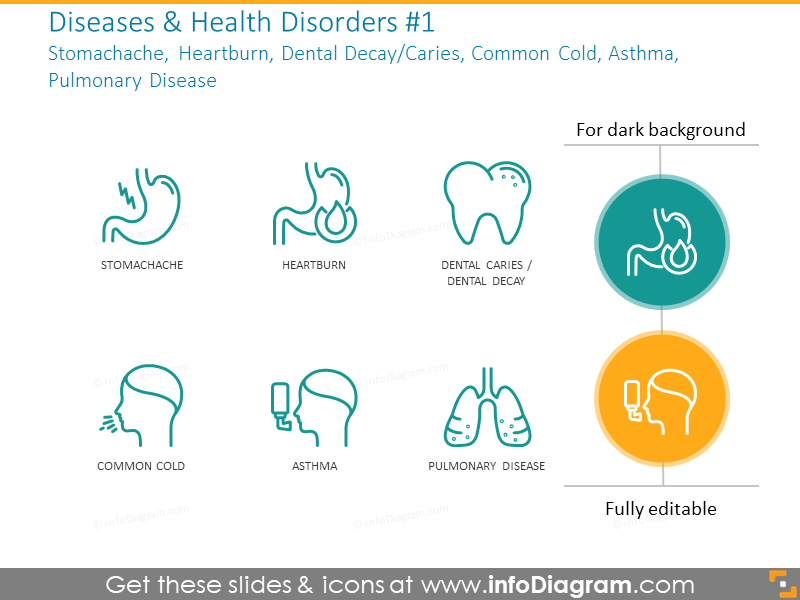 Stomachache, heartburn, dental decay, common cold, asthma, pulmonary