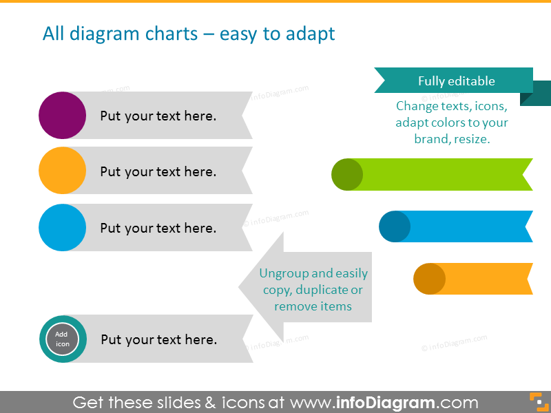 Fully editable, adaptable charts, exmaple of editing
