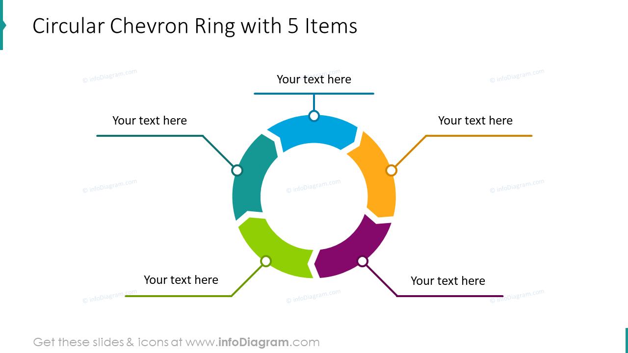 Circular chevron ring with 5 items