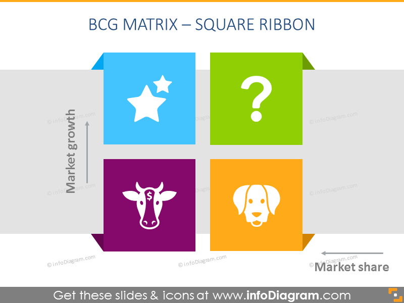 BCG Matrix Square Ribbon
