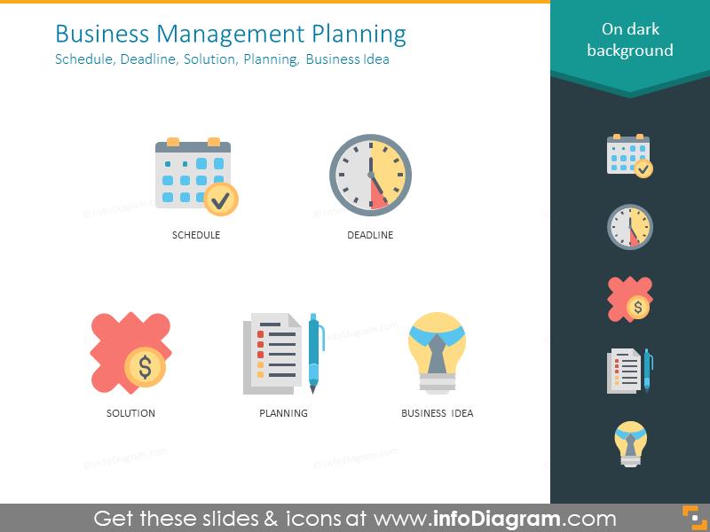 Management planning: schedule, deadline, solution, planning, idea