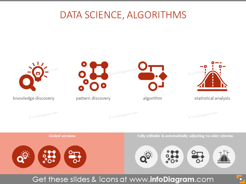 Data Science, Algorithms