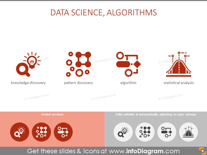 Data Science, Algorithms