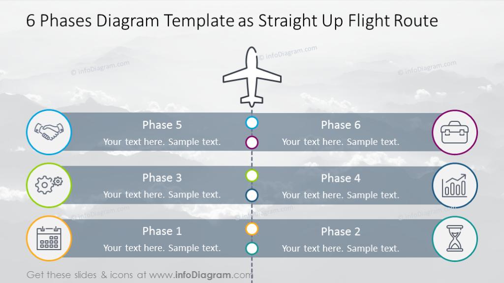 19 Creative Timelines As Plane Flight Diagram Infographics