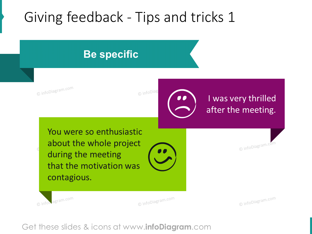 be specific Giving feedback Tips good bad example ppt