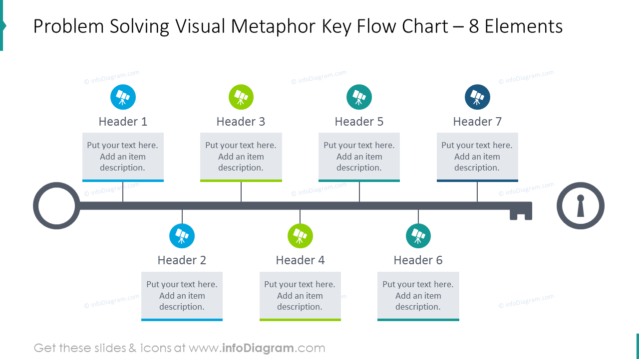 27 Modern Key Infographics Flow Charts For Presenting Solution Ppt Template
