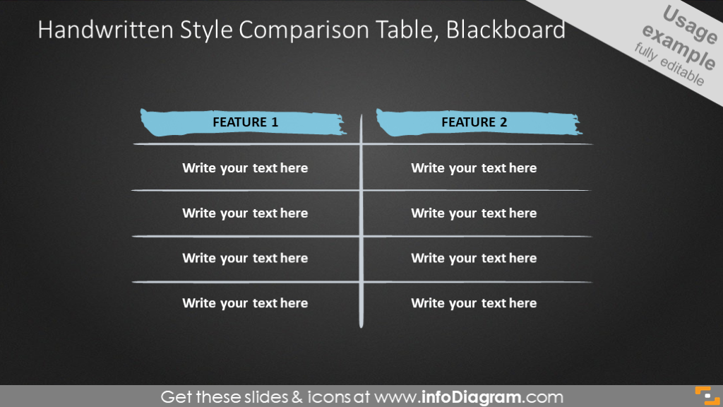 Comparison table on a dark background