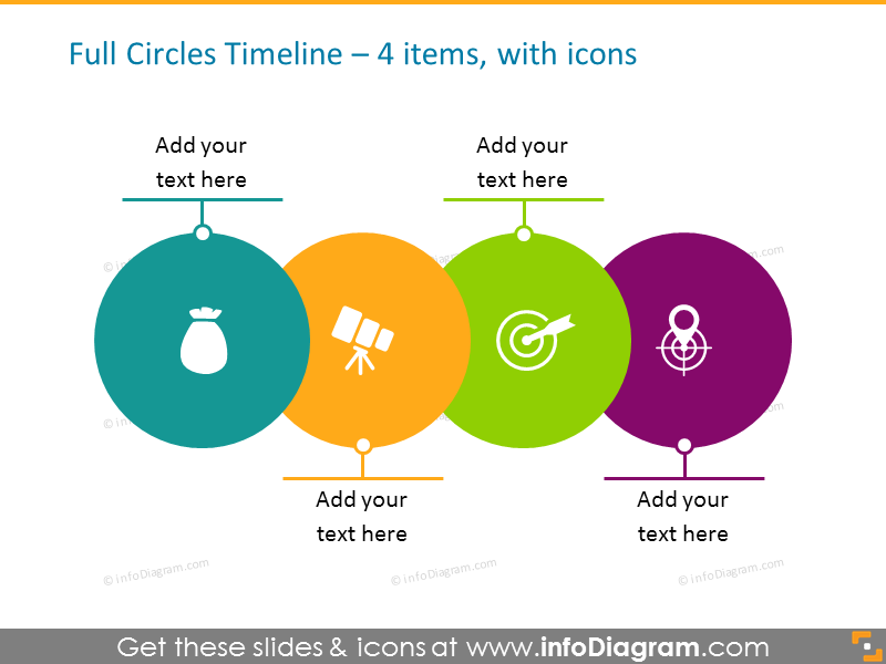 full circles template  with for 4 stages