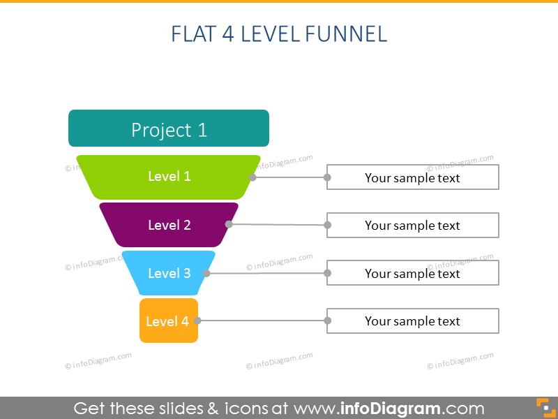 Flat 4 Level Funnel schema
