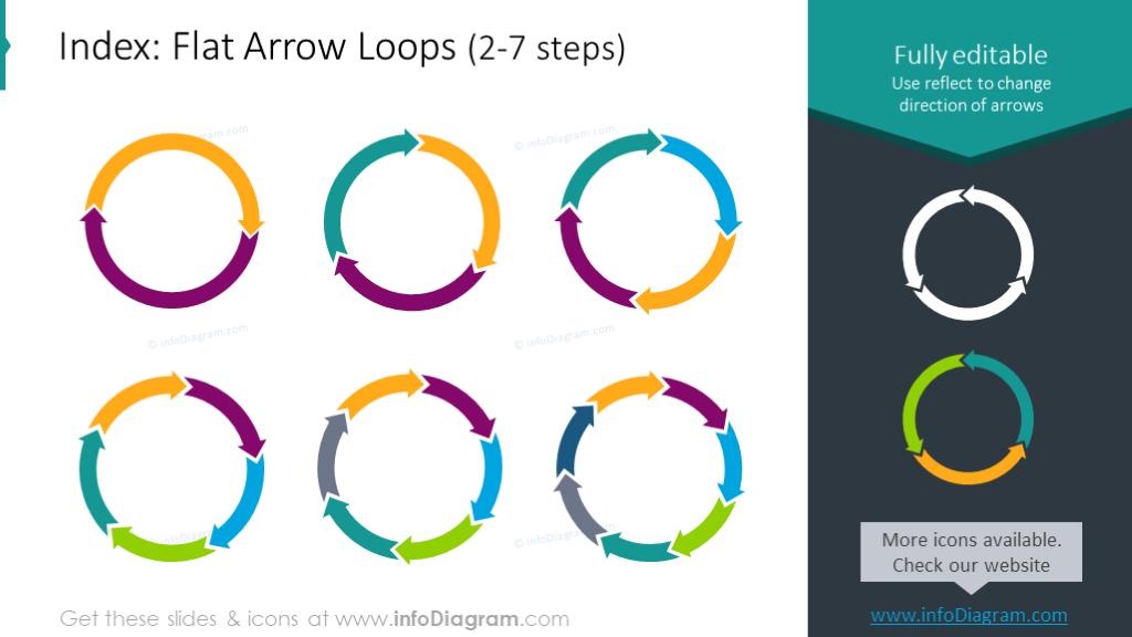 2-7 steps arrow loops