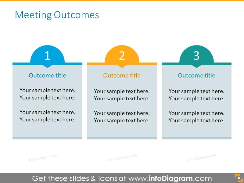 Problem solving meeting outcomes, suitable forproject management