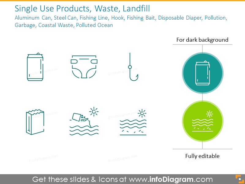 Plastic Pollution - Single Use Products & Waste, Landfill