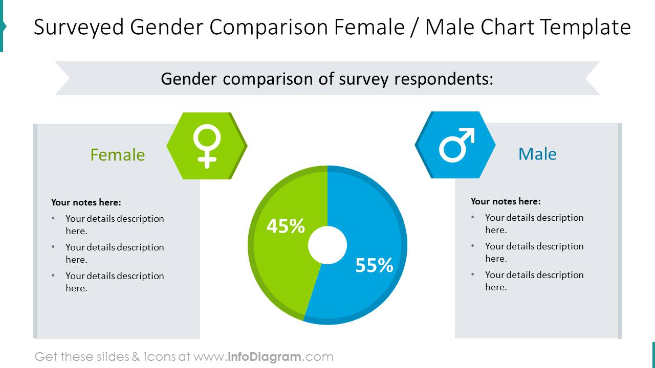Gender statistics comparison infographics