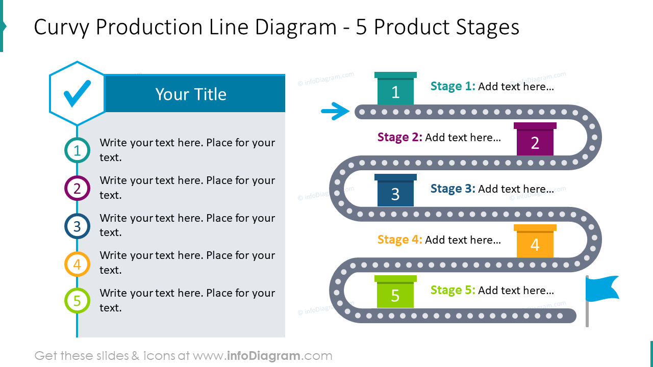 Curvy production line diagram for 5 product stages