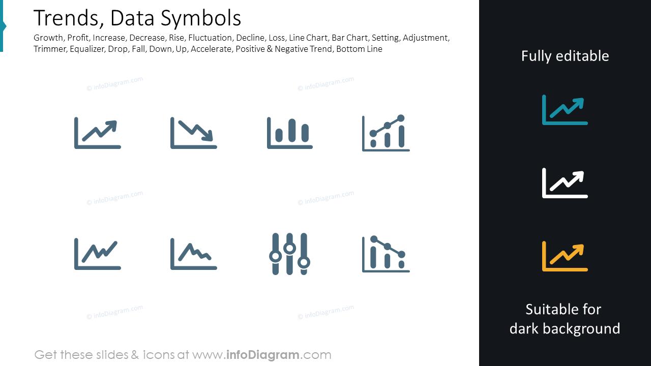 Trends, Data Symbols