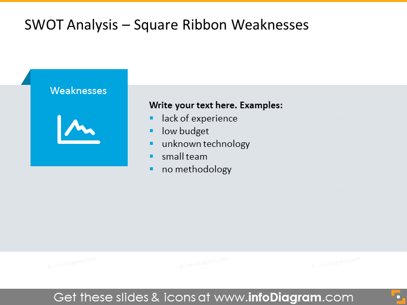 Weaknesses illustrated with square ribbon - SWOT analysis