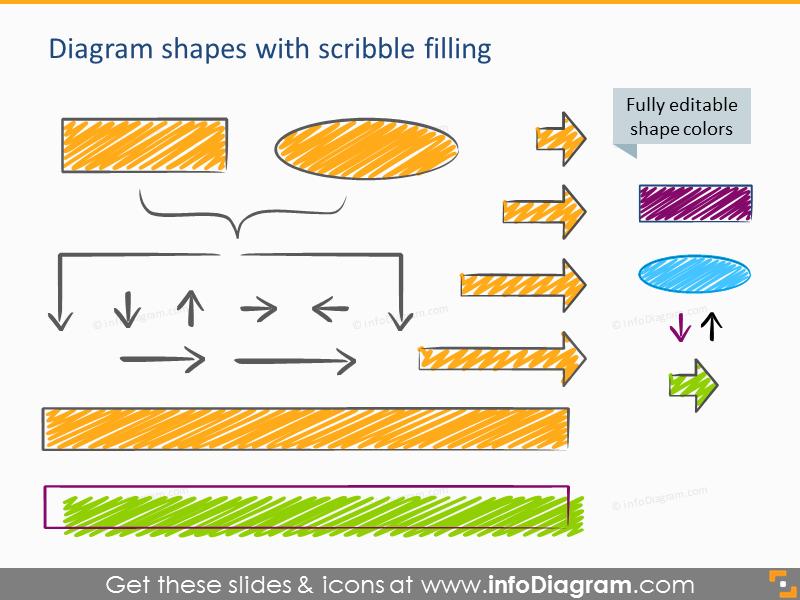 agile Scrum scribble diagram arrow icon powerpoint