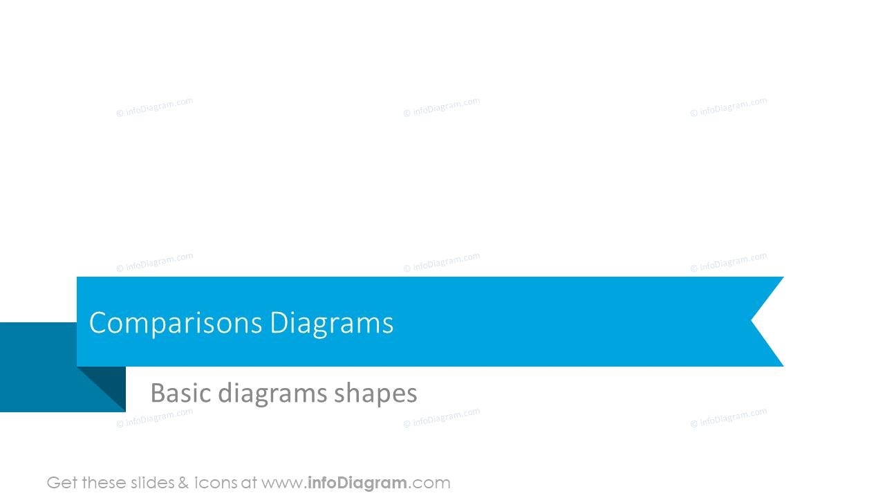 Comparisons diagrams section slide