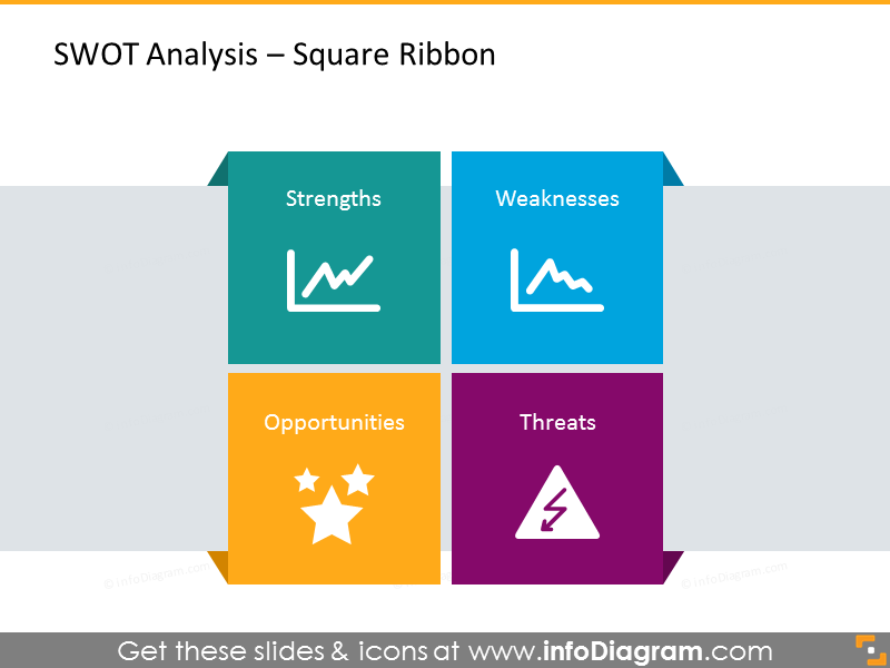 SWOT analysis illustrated with square ribbon