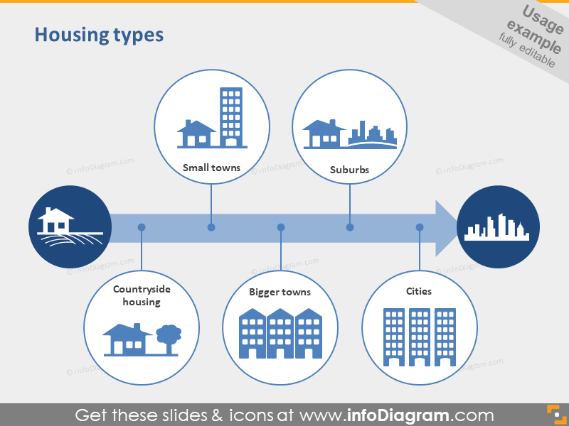 Housing types city town Pins elements
