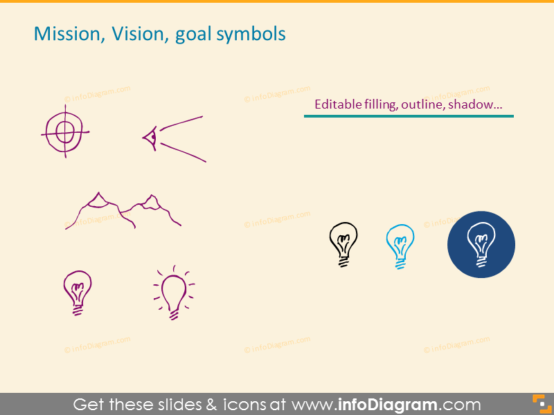 Mission, Vision, Goal Symbols