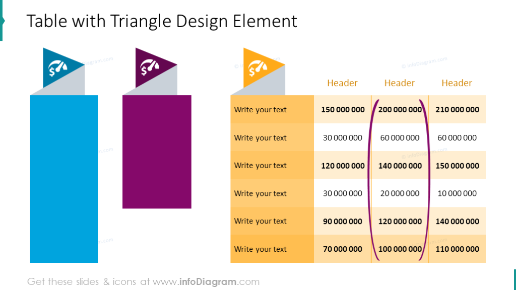 Table template with a triangle design element