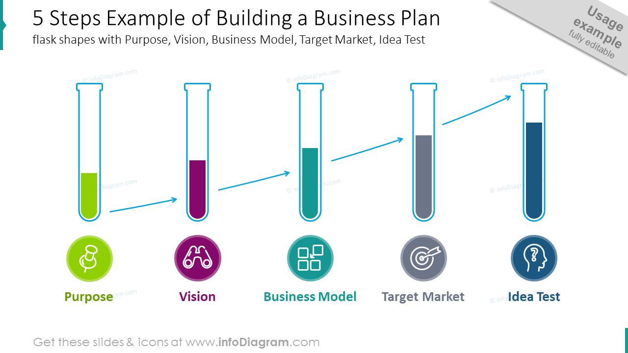 Five steps of building a business plan illustrated with tubes