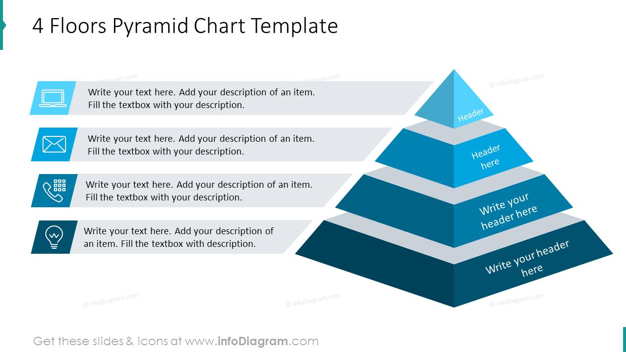 Four floors pyramid chart