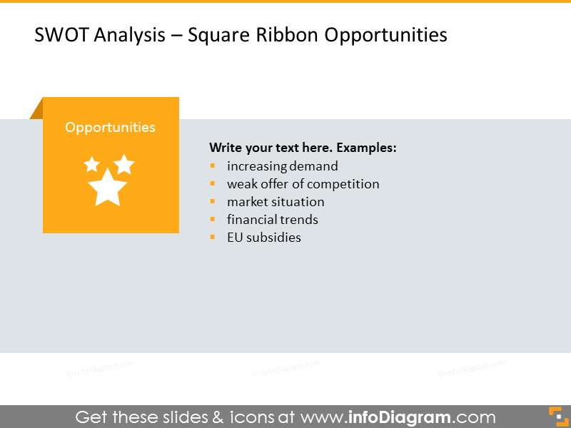 SWOT opportunities diagram