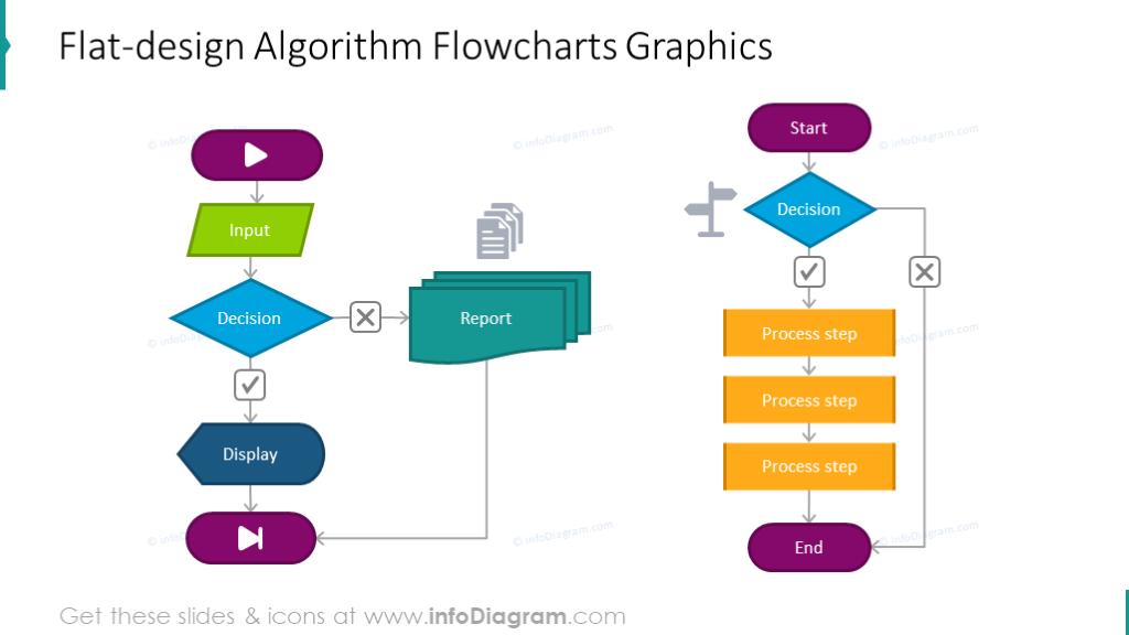 creative process flow chart design powerpoint templates process flow diagram symbols for excel process flow diagram symbols for visio