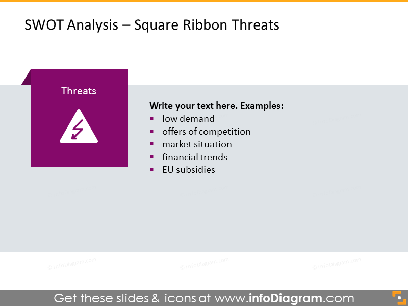 SWOT threats diagram