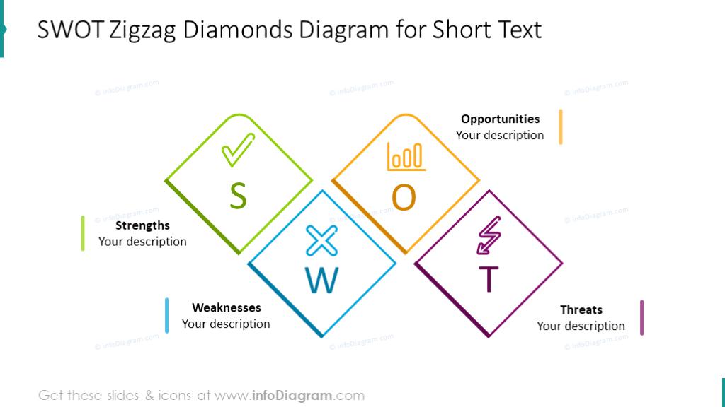 Zigzag diamonds SWOT analysis diagram
