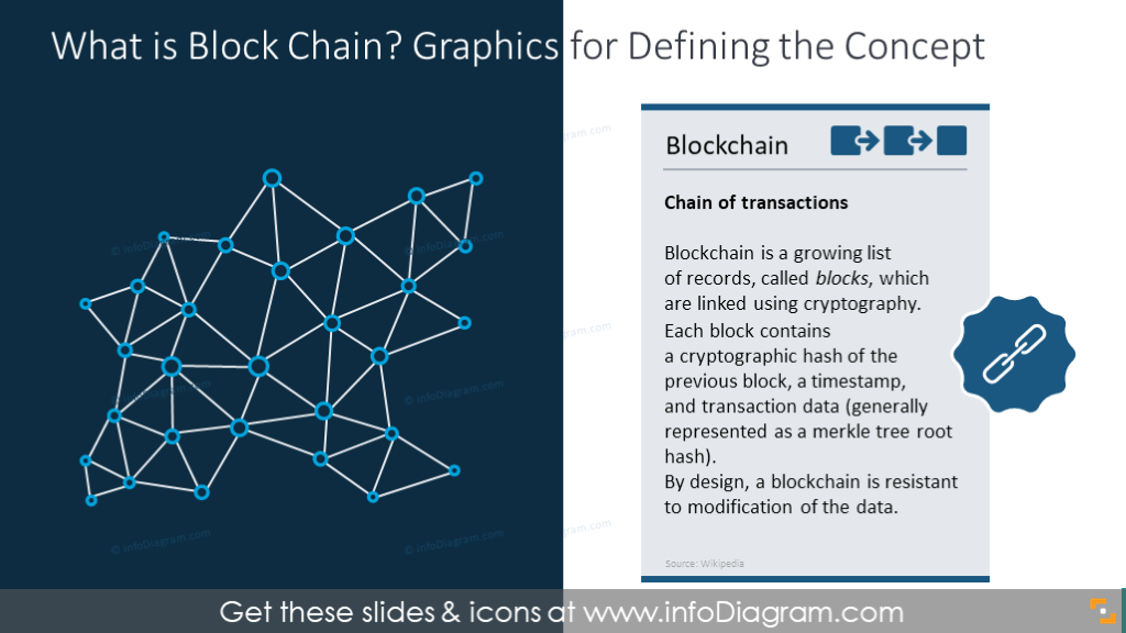 Defining the concept of blockchain