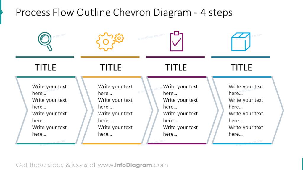 Example of the outline chevron diagram